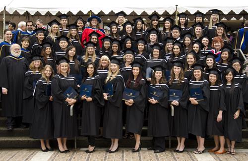 DHYG2012 - Graduation