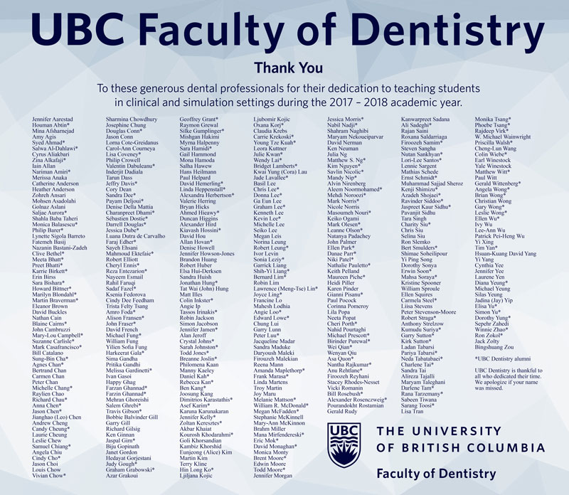 Part-time faculty members of the 2017 – 2018 academic year | Faculty